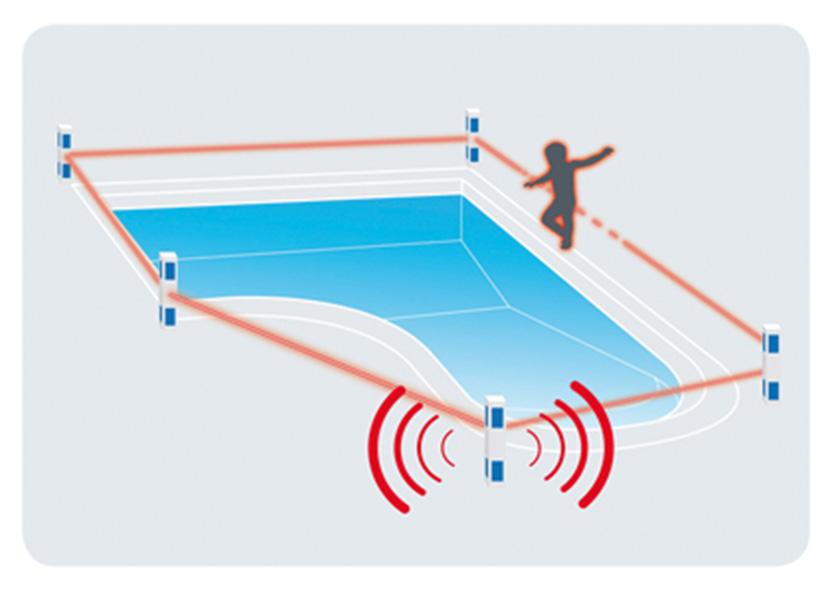 Protection rapproch e lorraine magazine for Alarme piscine sonar
